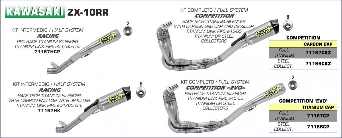 Arrow Race-Tech Titanium half uitlaatsysteem + verbindingspijp